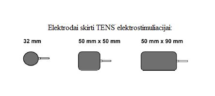 papildomi elektrodai 2 vers.png